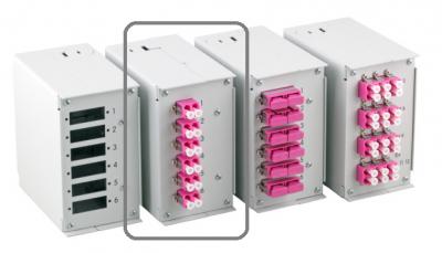 Преден панел 6xSC duplex за FF-FO-DIN-E